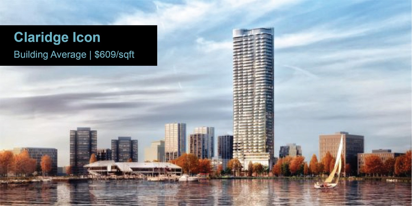 Game Changing Condos in Ottawa - Claridge Icon