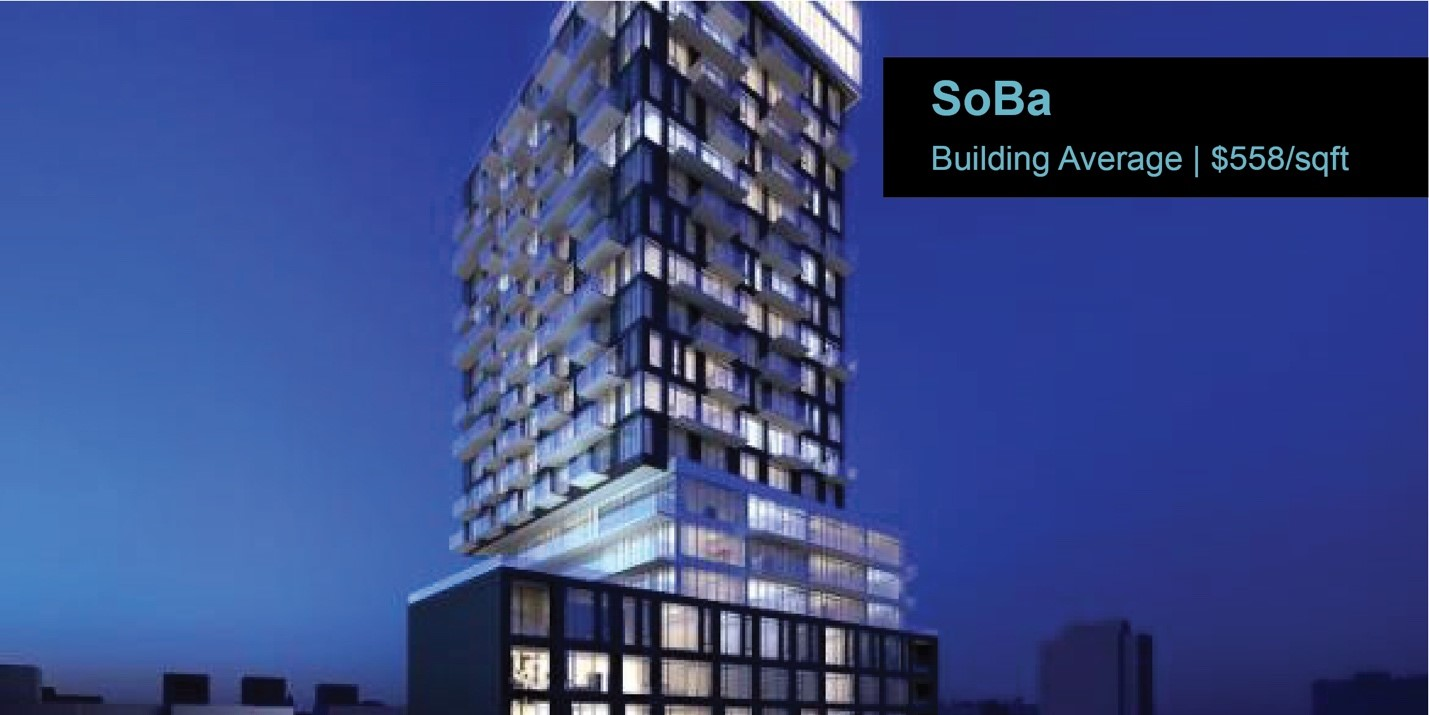 https://ottawascondominiums.com/condo/soba-condo-ottawa-203-catherine-st/