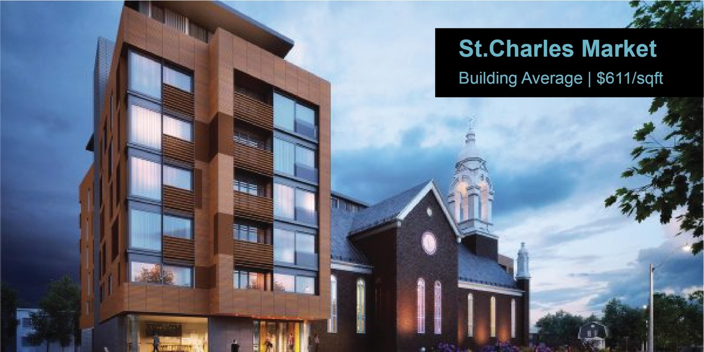 Game Changing Condos in Ottawa - St Charles Market
