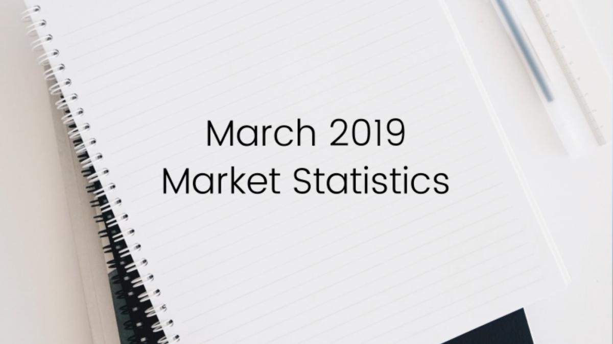 March Market Update